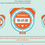 stumble-upon-infographic